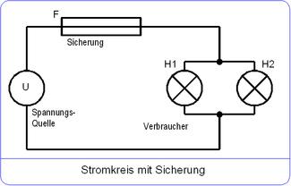 Sachverständige zur Prüfung elektrischer Anlagen, VdS, Klausel 3602 ...